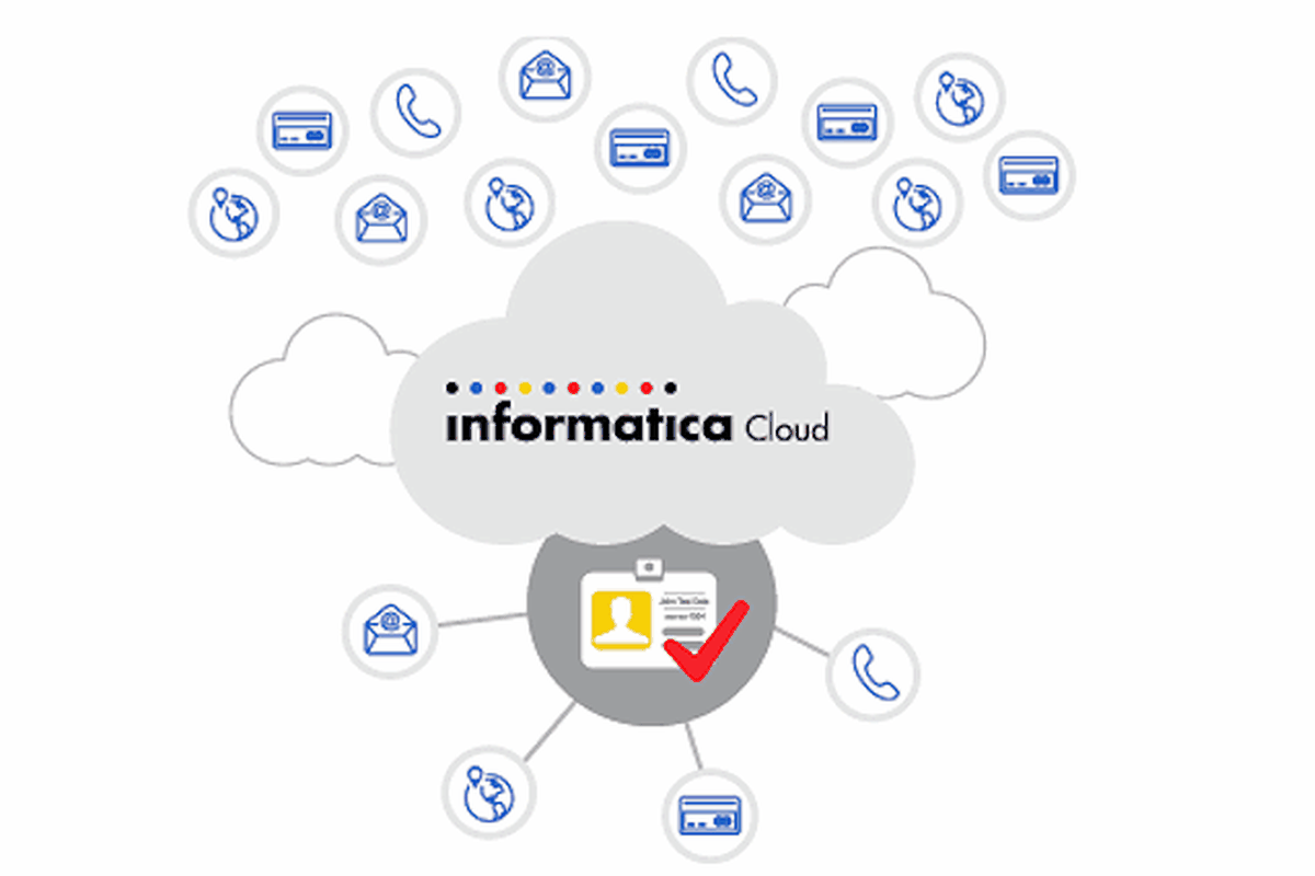 Informatica To Go Private In  Billion Leveraged Buyout  Recode Business Software Maker Informatica Said It Would Be Bought For About   Billion By Private Equity Firms Permira Funds And Canada Pension Plan  Investment