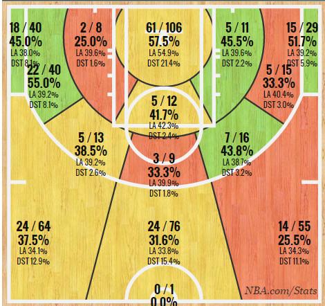 marvin williams 14-15 shot chart