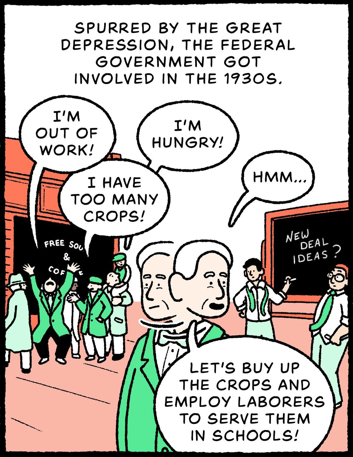 Un fermier, un ouvrier et un enfant.  FDR est au centre, les observe puis tourne à sa gauche.  Sur le côté droit du panneau, une réunion avec un tableau noir sur lequel est inscrit «New Deal Ideas»: stimulé par la Grande Dépression, le gouvernement fédéral s'est impliqué dans les années 1930.  Fermier: J'ai trop de récoltes!  Ouvrier : Je n'ai plus de travail !  Enfant: J'ai faim!  FDR : Hmm… Rachetons les surplus de récolte et employons des ouvriers pour les cuisiner et les servir dans les écoles !