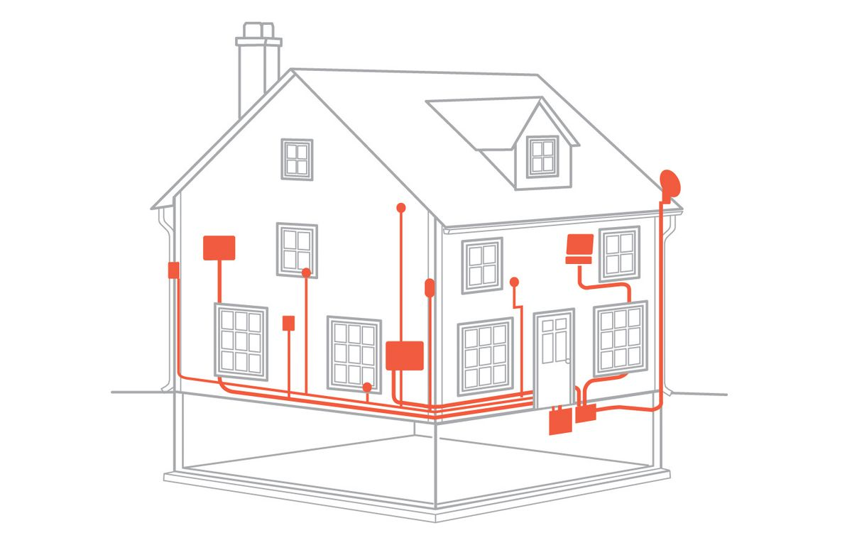 From the Ground Up: Electrical Wiring - This Old House  This Old House