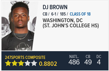 D.J. Brown