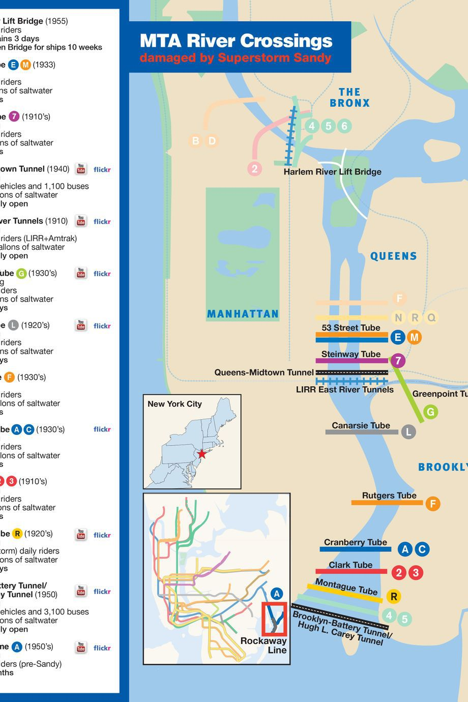 An MTA map showing the various river crossings that were damaged by Superstorm Sandy.