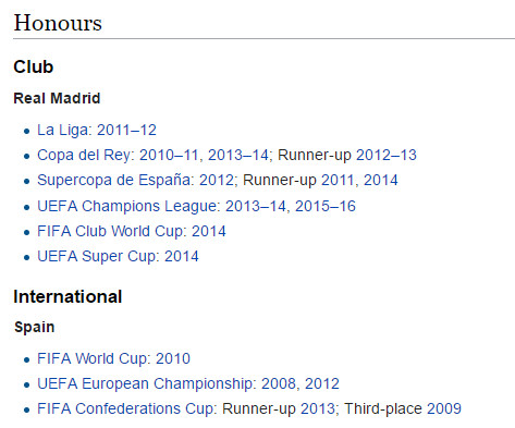 Álvaro Arbeloa career honours