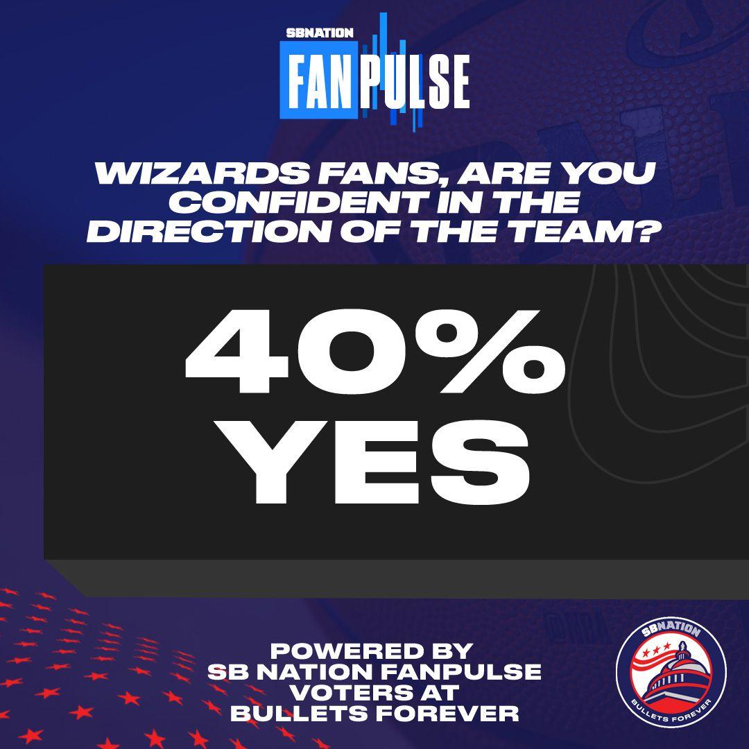 Bullets Forever FanPulse Week 1 team direction Washington Wizards