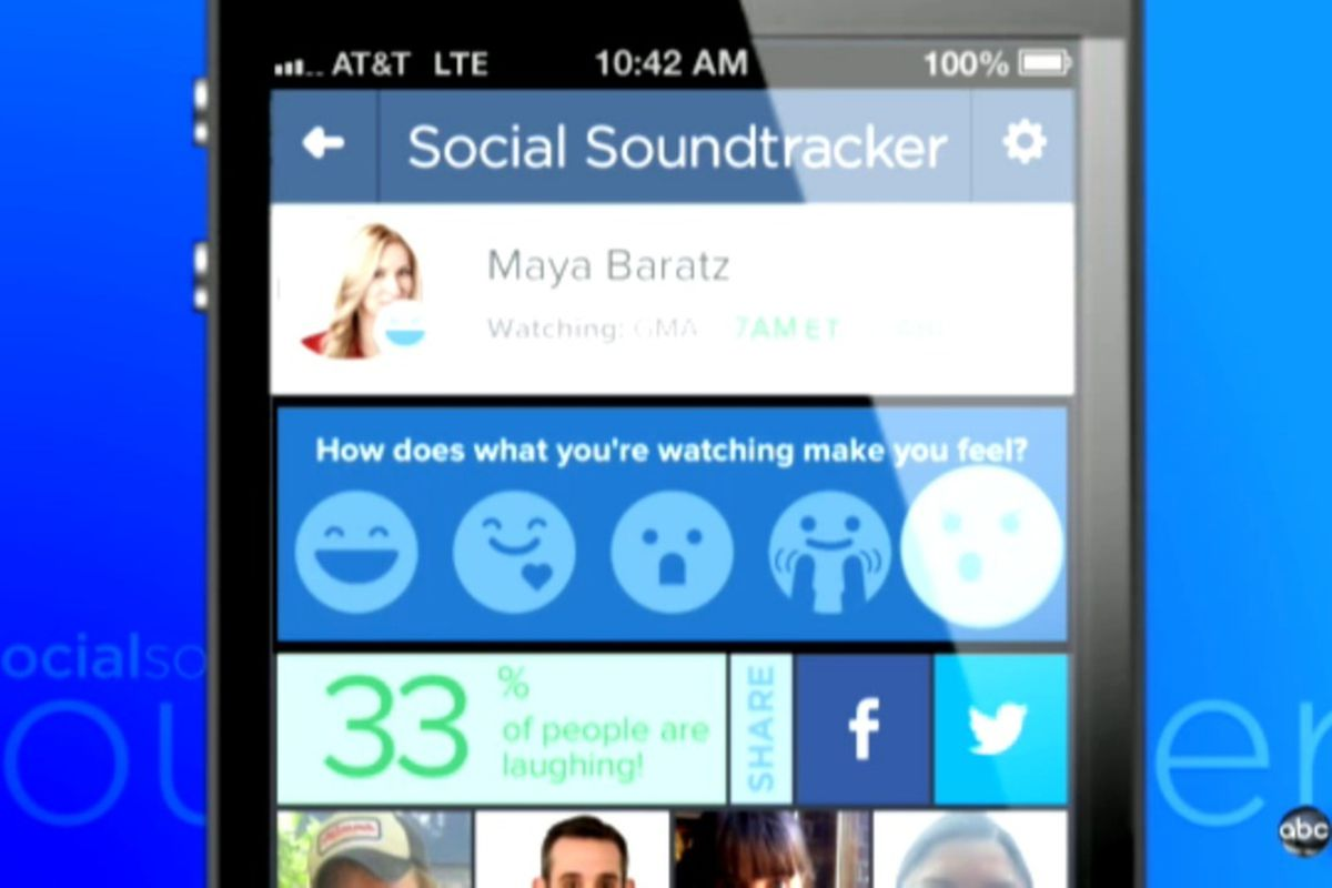 social soundtracker abc news