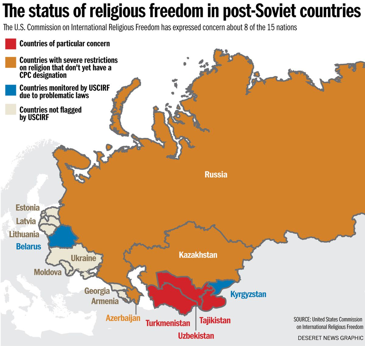The fate of religious freedom in the former USSR, 25 years