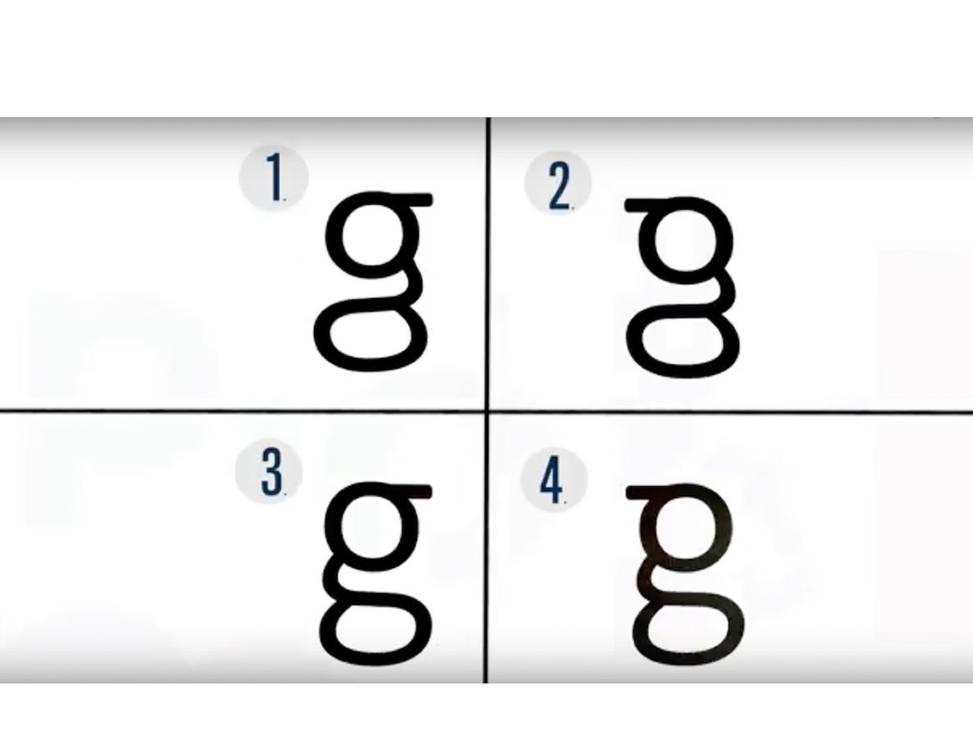 Don't be so sure you know what a lowercase G looks like