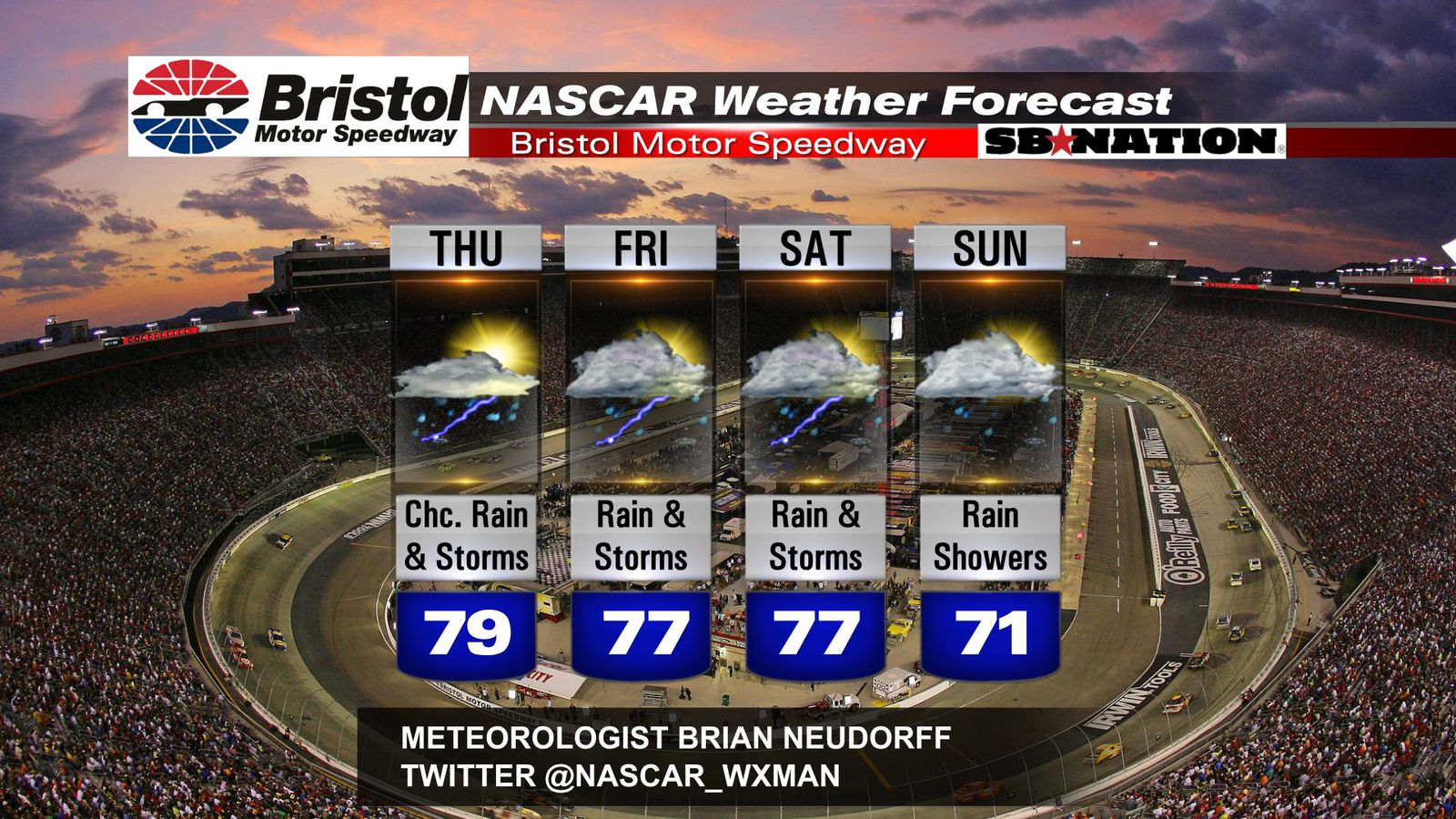 Bristol Nascar Weather How Wet Of A Race Weekend Can Fans