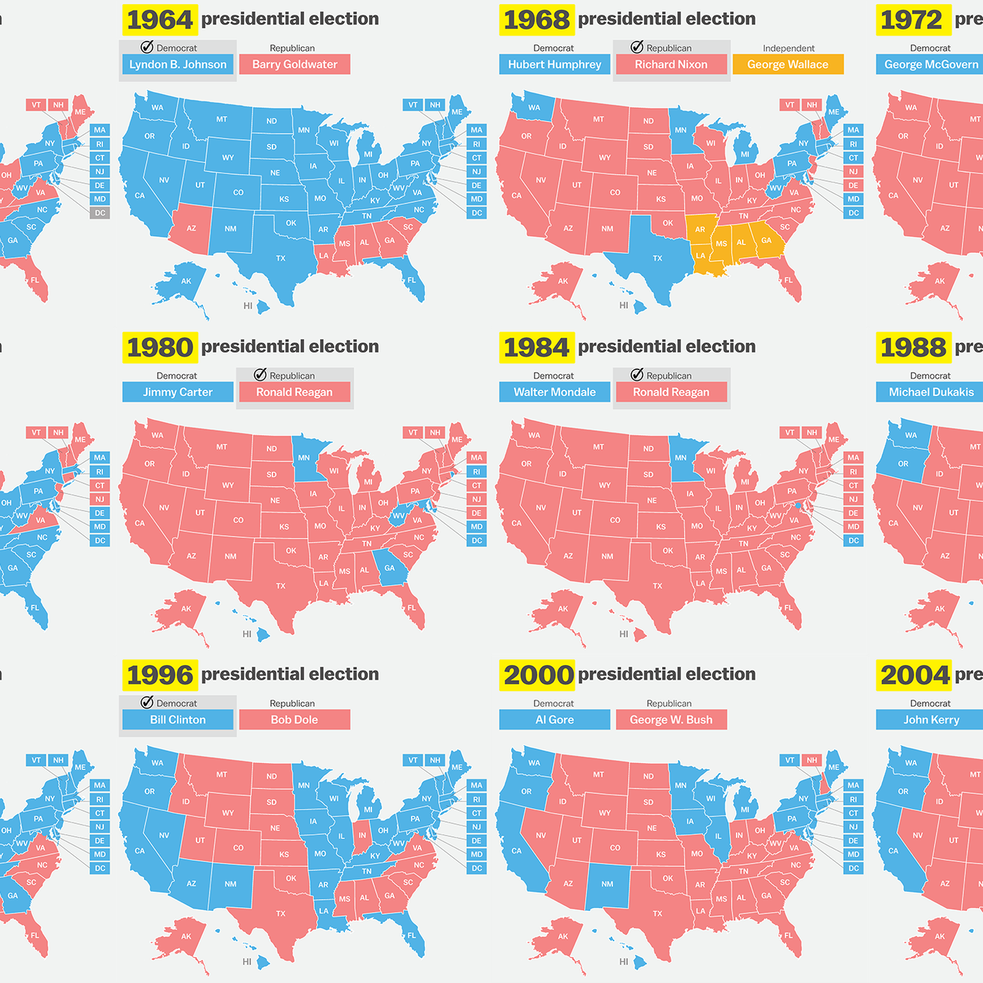 How Has Your State Voted In The Past 15 Elections Vox - Map Of Us Without Electoral College 2016