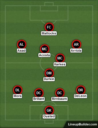 D.C. United lineup vs. Columbus Crew