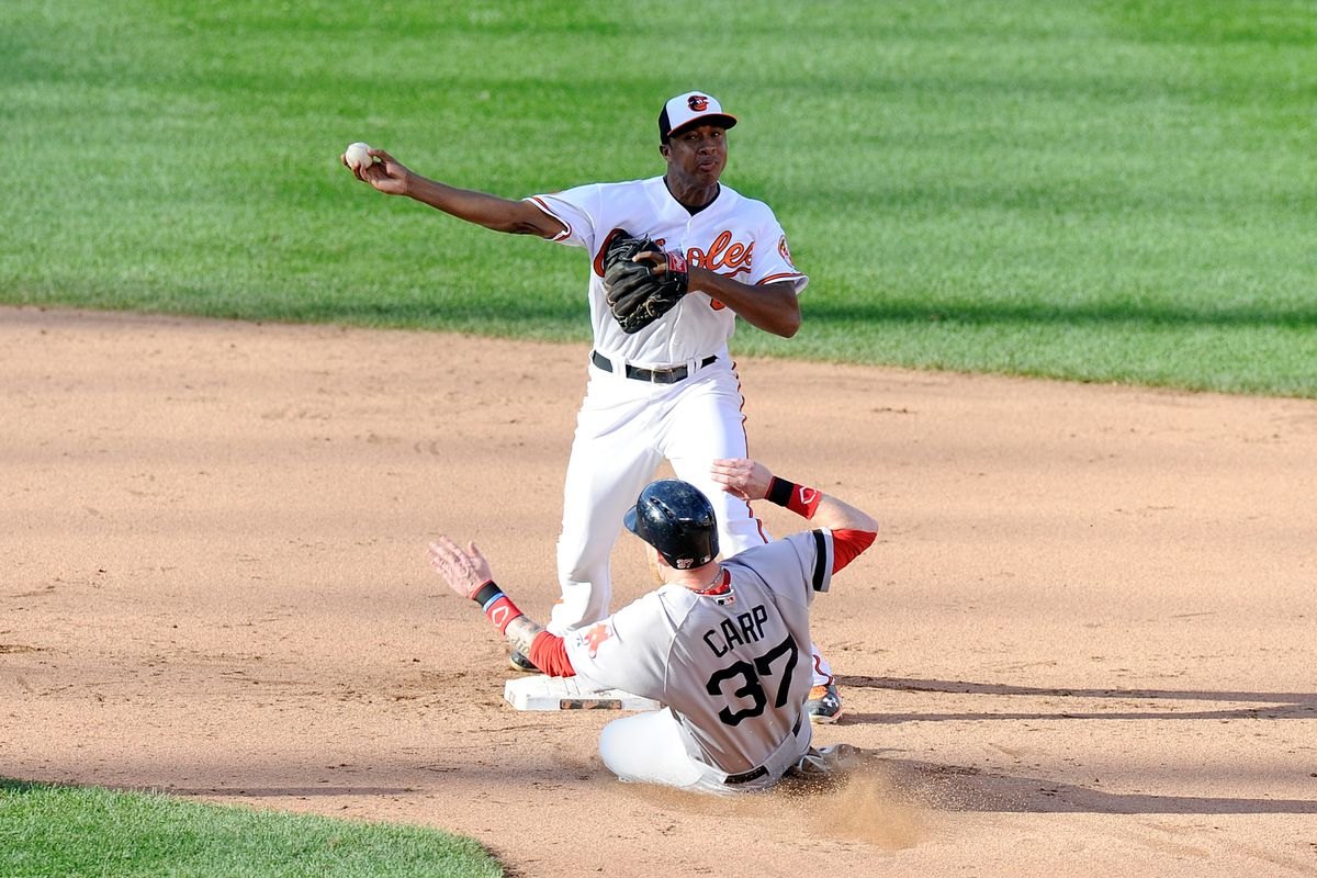 2 days in a row of Jonathan Schoop as the picture!? Happy birthday, Schoopy!