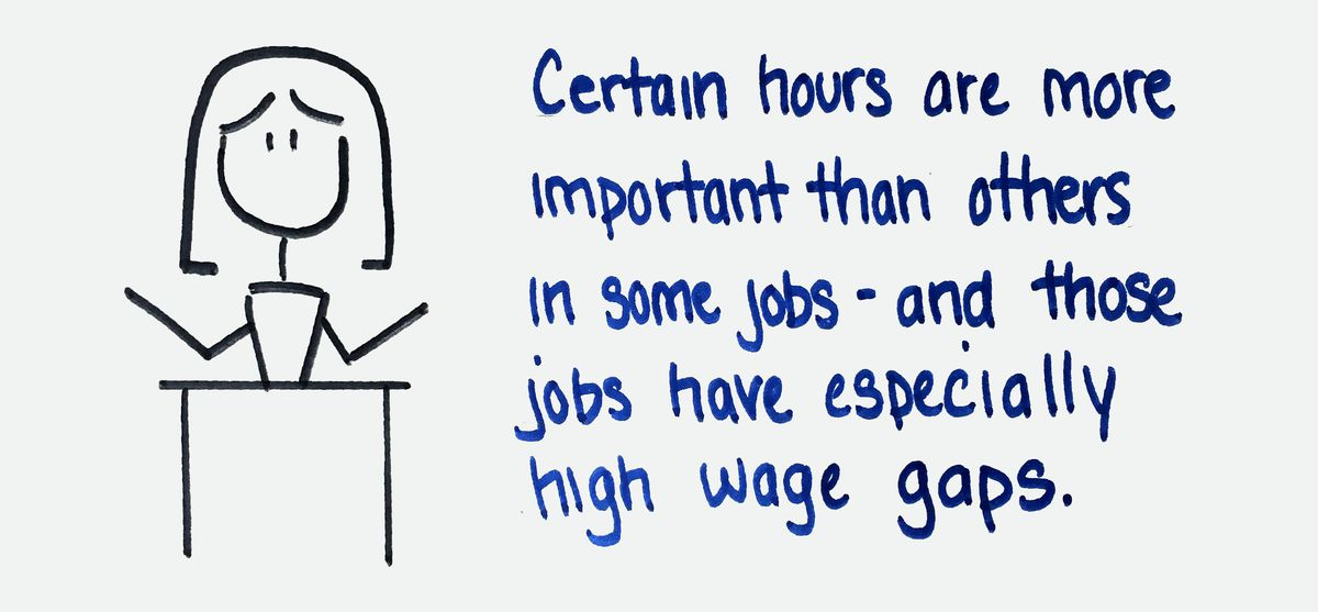 Certain Hours Are More Important Than Others In Some Jobs And Those Have Especially