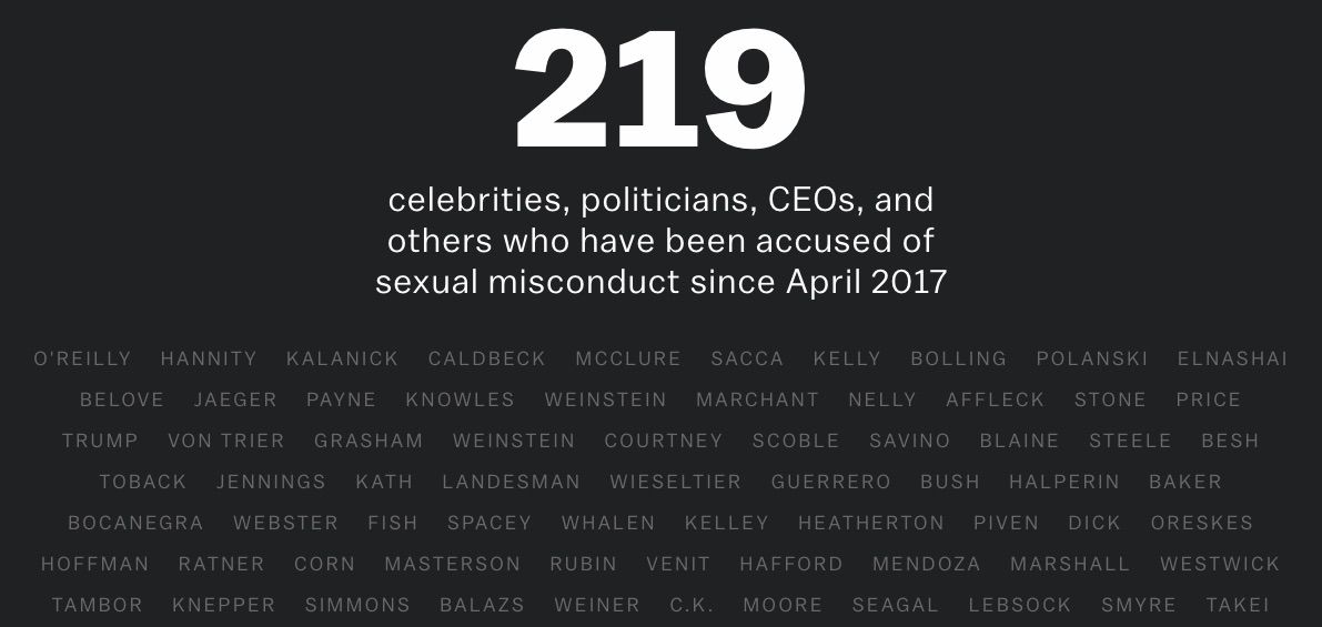 MeToo movement: what so many men are missing - Vox