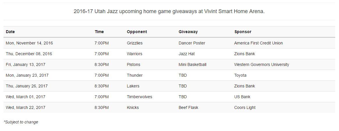 2016 2017 Utah Jazz home game giveaways