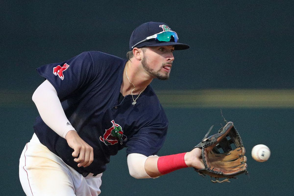 78cccbf05 Red Sox Top Prospects  Nicholas Northcut in a crowded position group - Over  the Monster