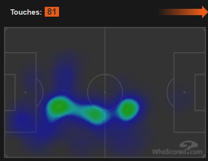 Robin Koch heatmap: Leeds United vs Arsenal in the Premier League.