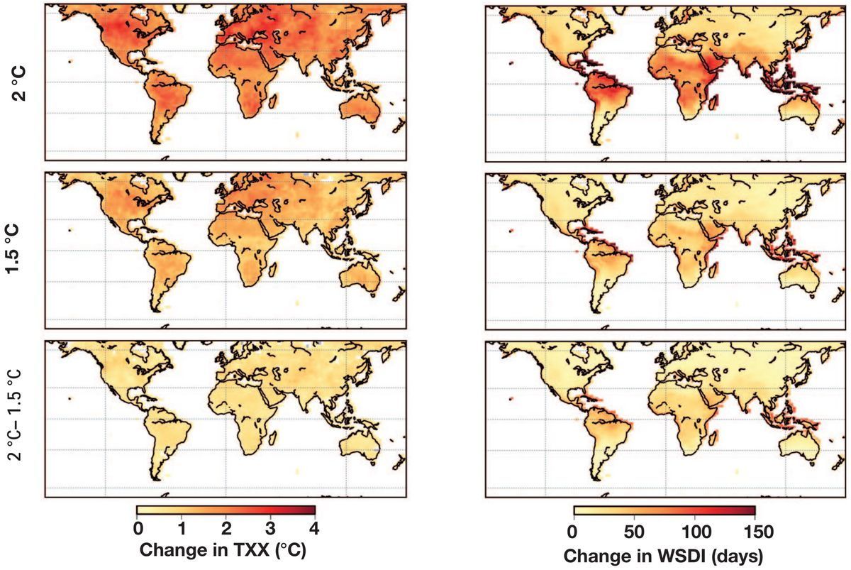 TXX measures heat extremes; WSDI measures the number of long (6+ day) hot spells.