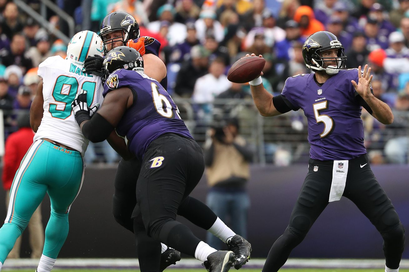 Miami Dolphins are the perfect test for the Ravens offense