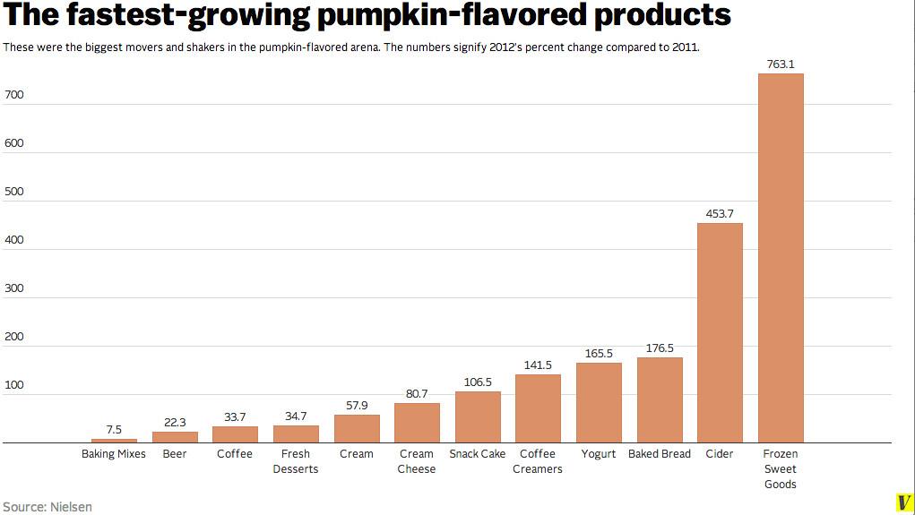 pumpkinzzzzz