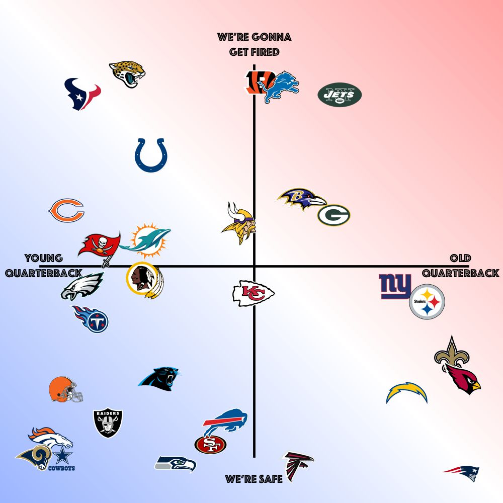 6f4aaa96 NFL power rankings 2017: Patriots still on top after productive ...