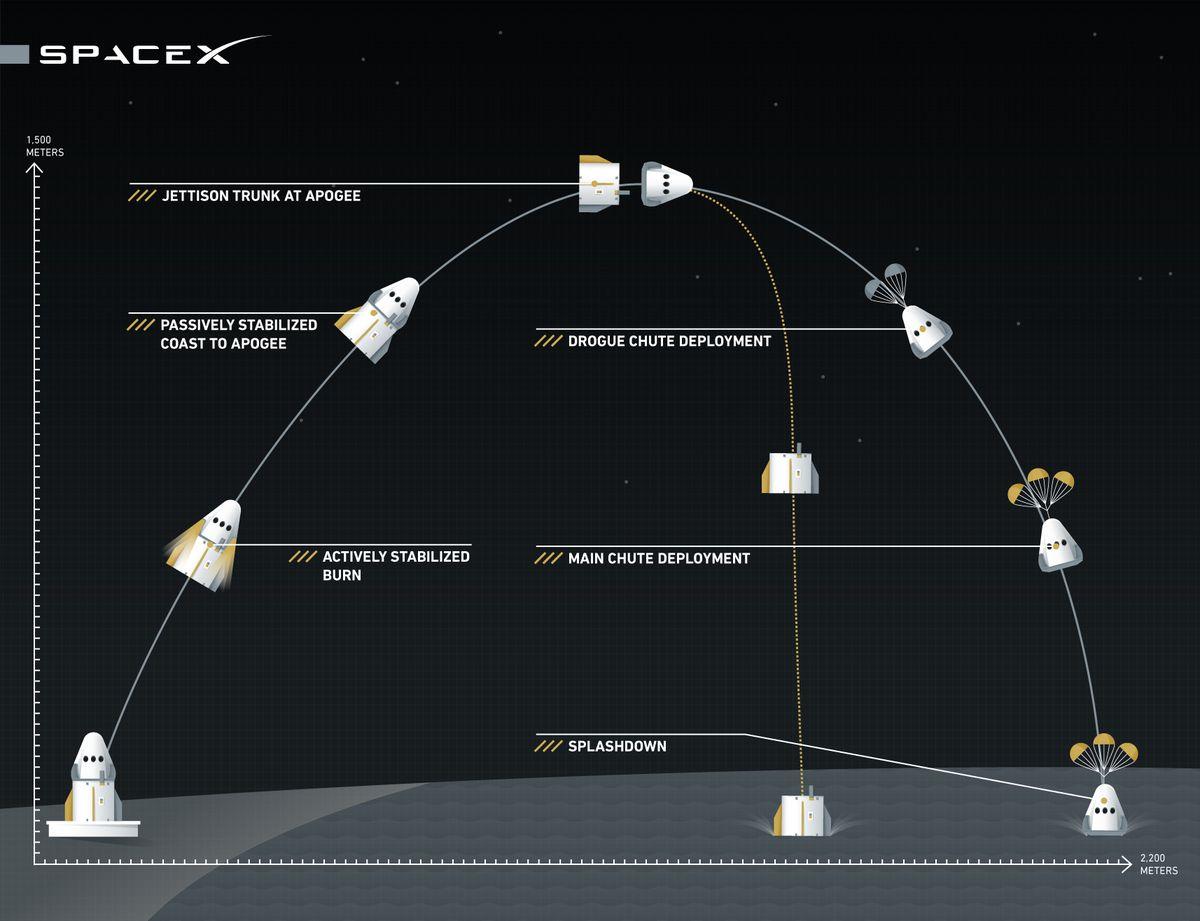 spacex diagram 2