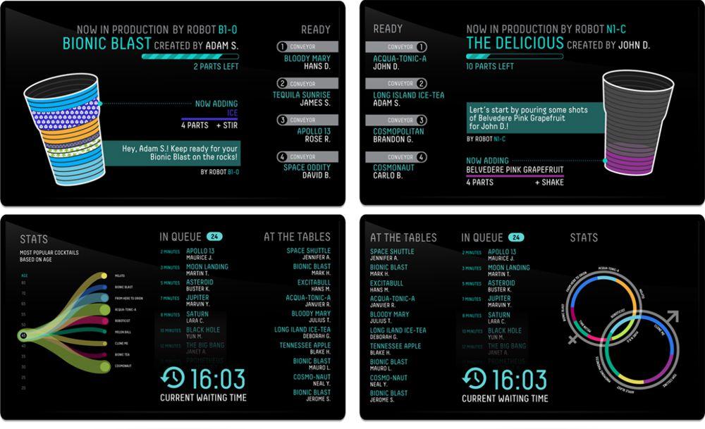 Tipsy Robot digital menu boards