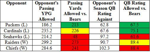 bears pass o