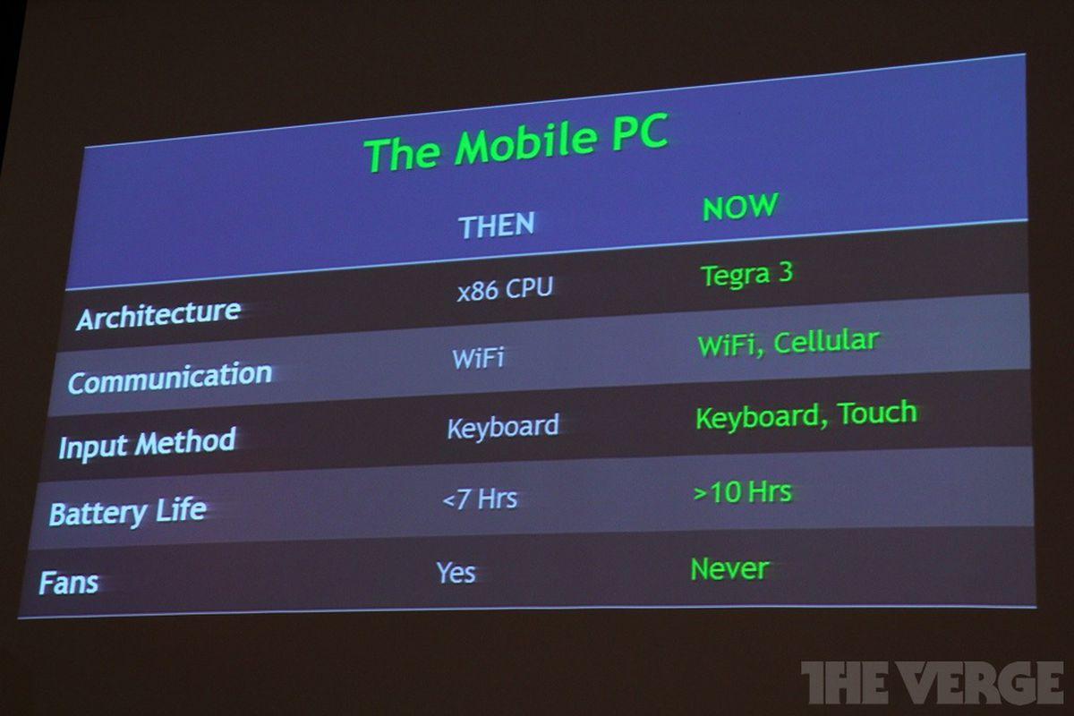 Nvidia tegra 3 windows RT battery