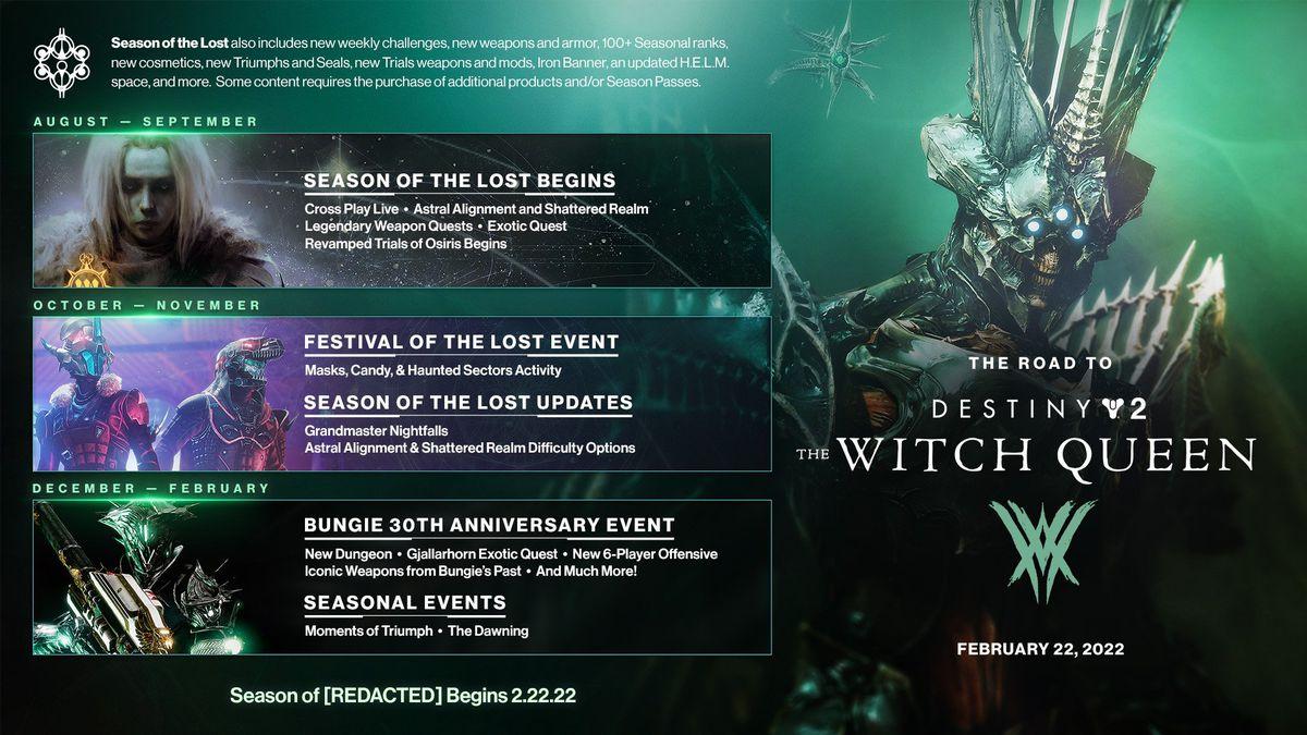 Destiny 2 Season of the Lost calendar and roadmap