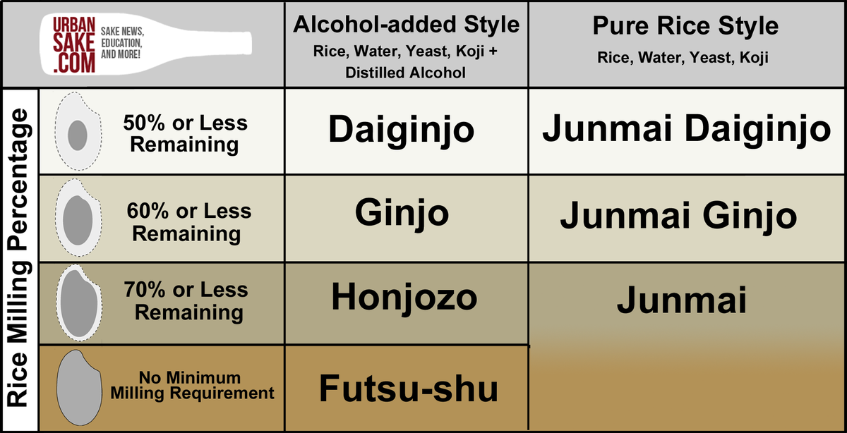 demystifying sake  the perfect beverage for all occasions