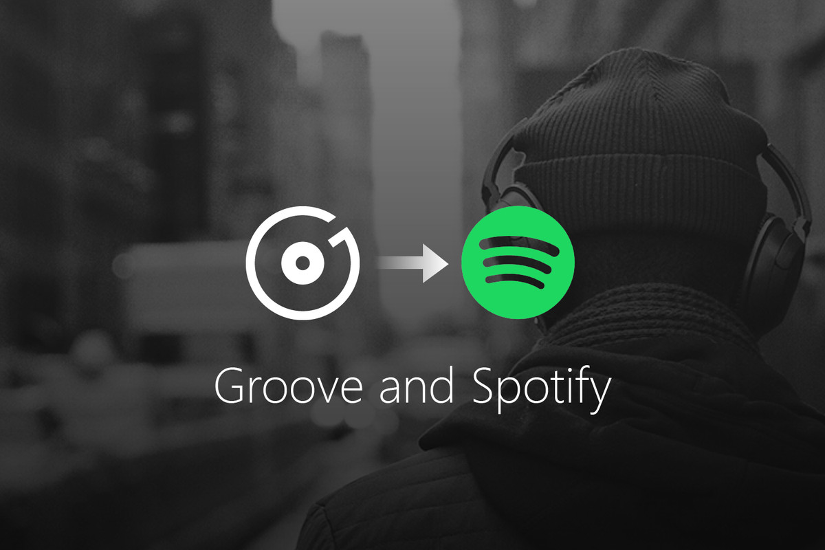 Image result for groove music