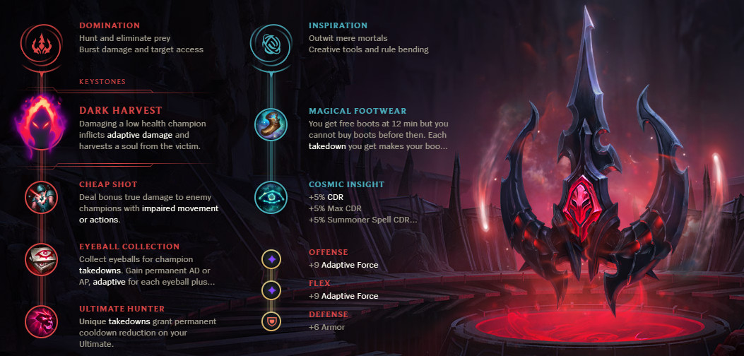 A graphic showing the runes to take on Fiddlesticks, focusing on the Domination skill tree