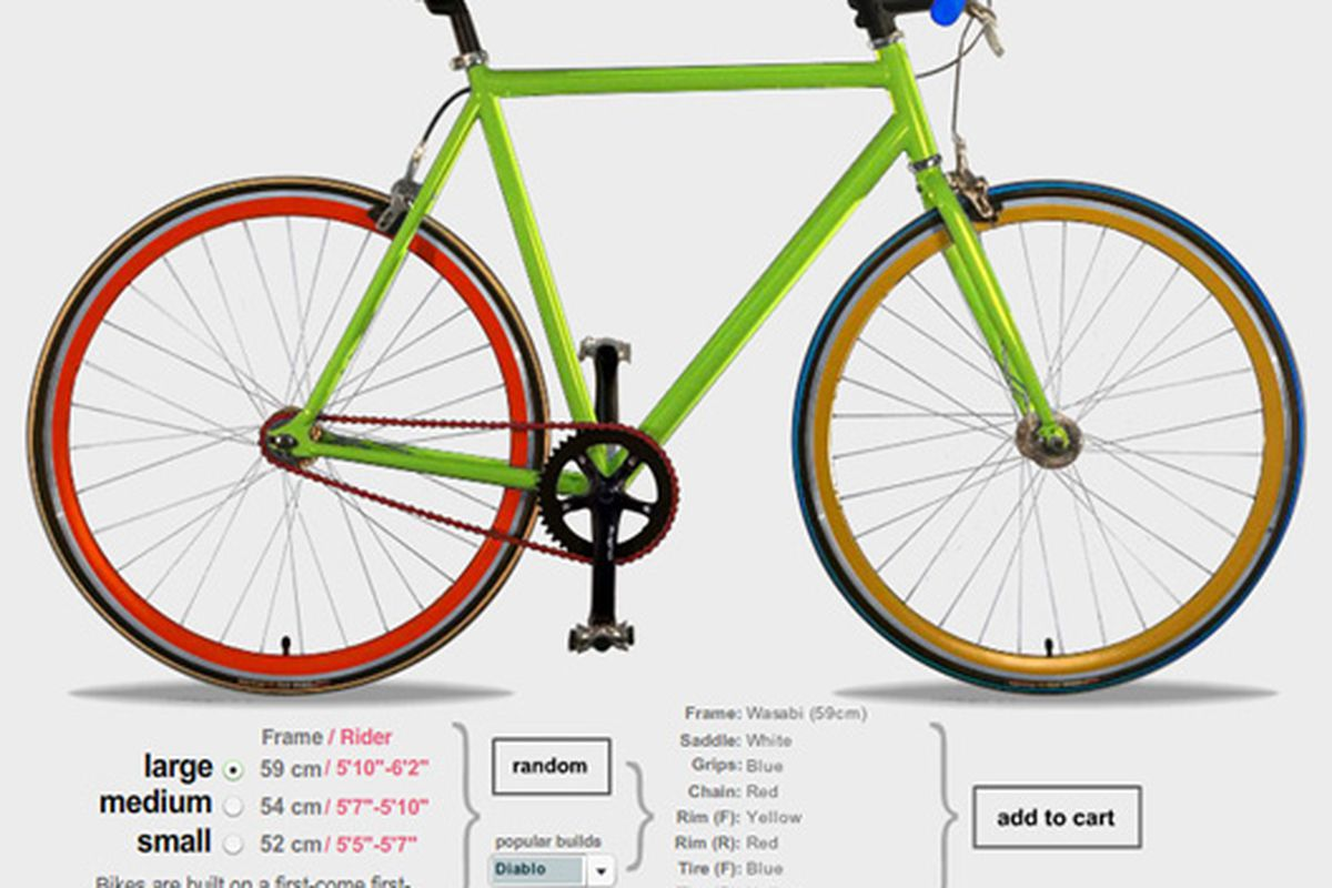 """Image via <a href=""""http://animalnewyork.com/2009/07/urban-outfitters-gets-into-the-bicycle-business/"""">ANY</a>"""