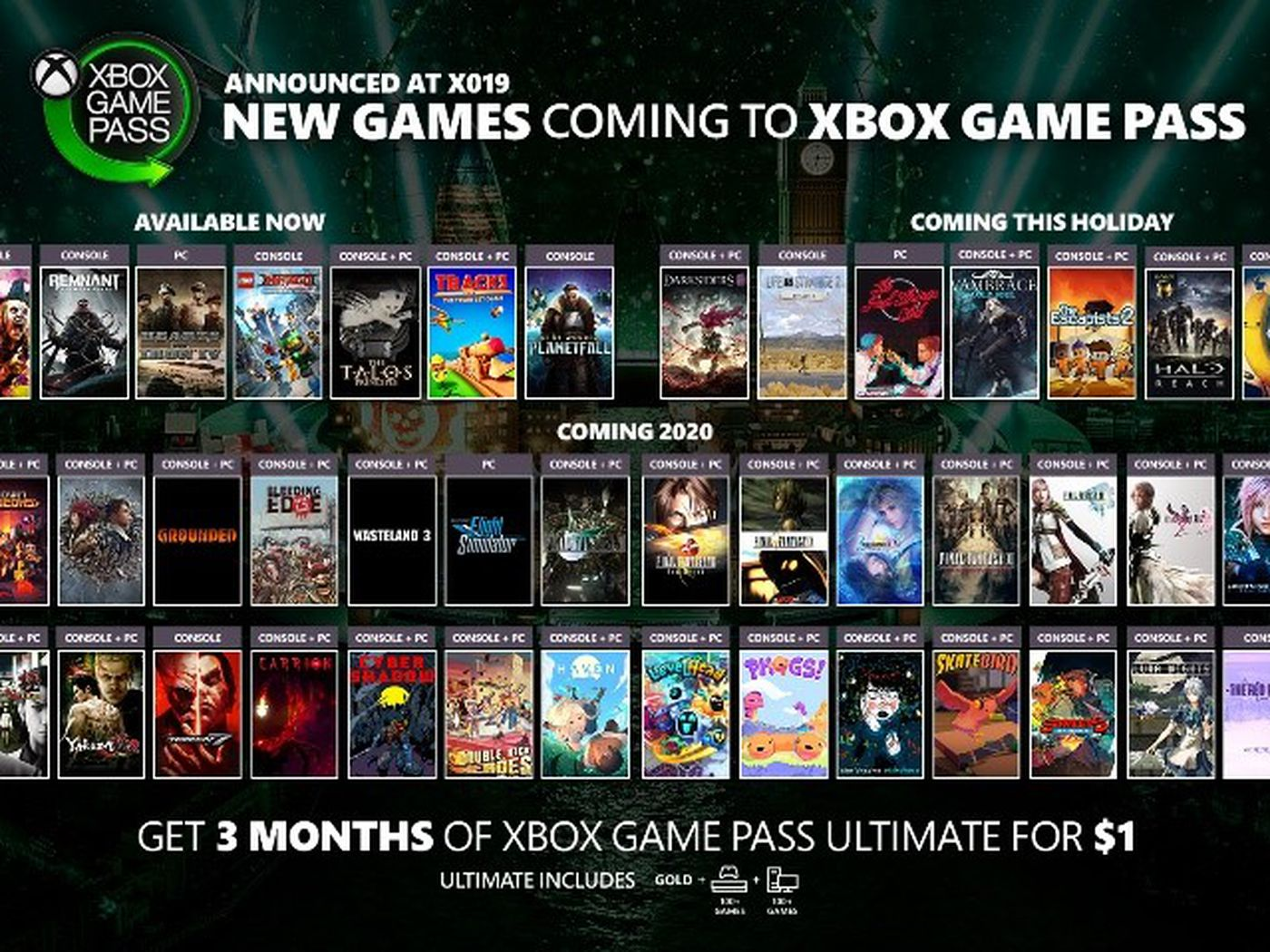 The Final Fantasy Series Is Coming To Xbox Game Pass The Verge