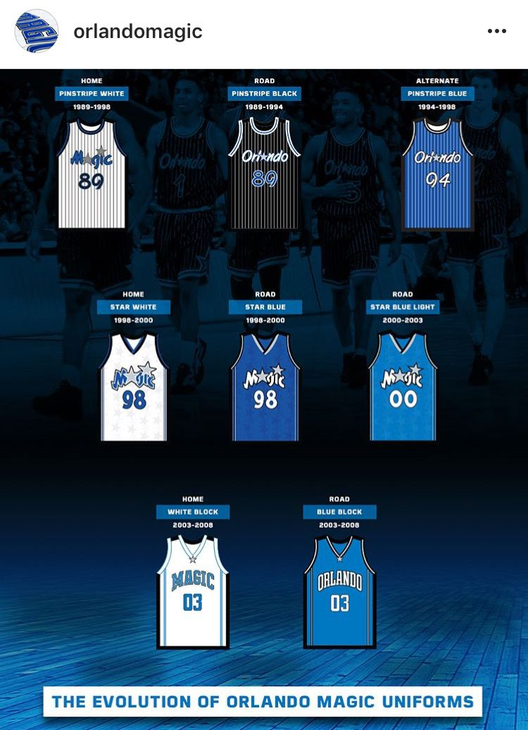 1bb6cbe6629 So what better time to unveil the Orlando Magic jersey power rankings? Keep  in mind this is just one opinion and rankings will vary a great deal based  on ...