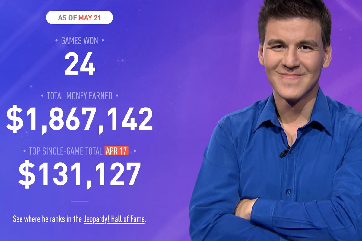 Jeopardy!' champ James Holzhauer passes $2 million  He's