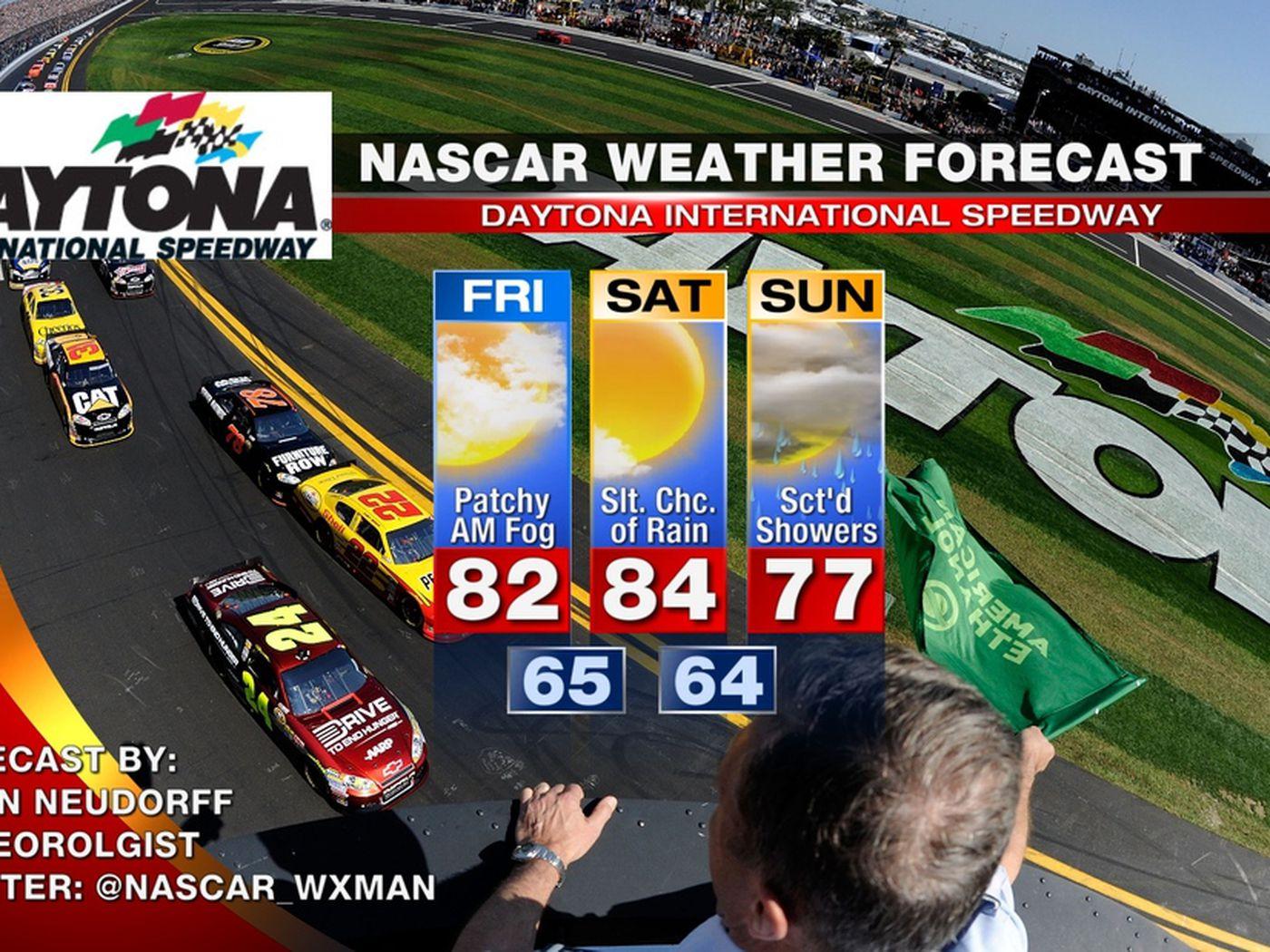 Daytona Speedway Weather Map.2013 Nascar At Daytona International Speedway Showers Possible