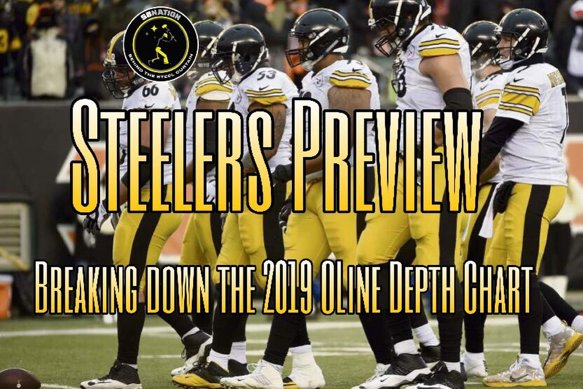 Podcast: Previewing the 2019 Steelers Depth chart ...Steelers Depth Chart