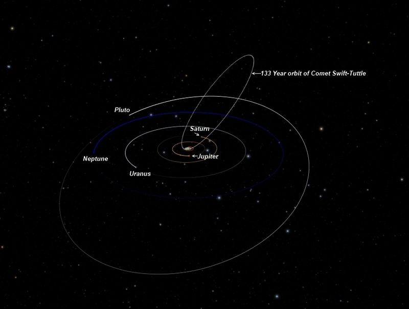 orbital-path-of-swift-tuttle-outer-solar-system_crop1 The Perseid meteor shower peaks this weekend. Here's how to catch the spectacular show.