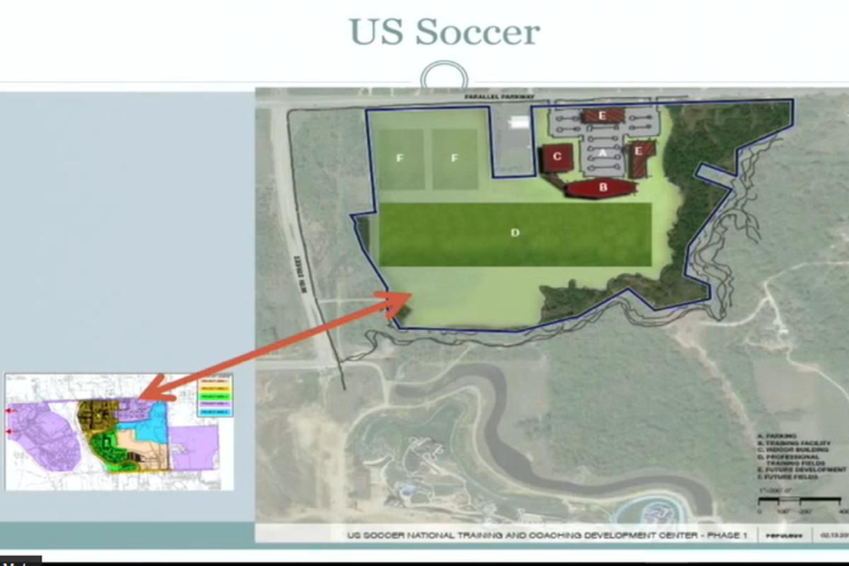US Soccer National Training Center site