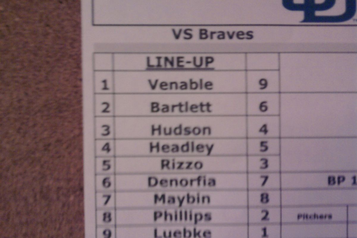 "Sunday lineup via <a href=""http://twitter.com/#!/Padres/status/85041156307689472"">@Padres</a>."