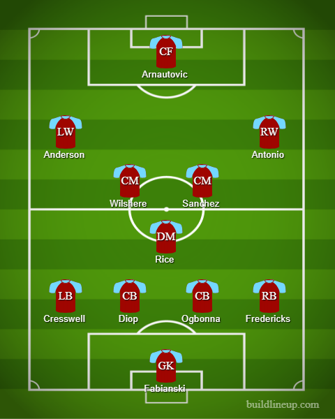 west ham expected lineup