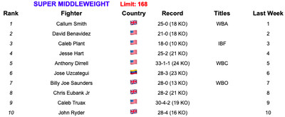 168 52119 2 - BLH Rankings (May 21, 2019): Inoue, Taylor, Wilder strengthen claims