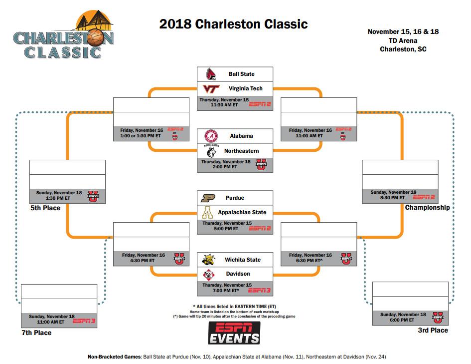 Ncaa Basketball Non Conference Tournaments Charleston