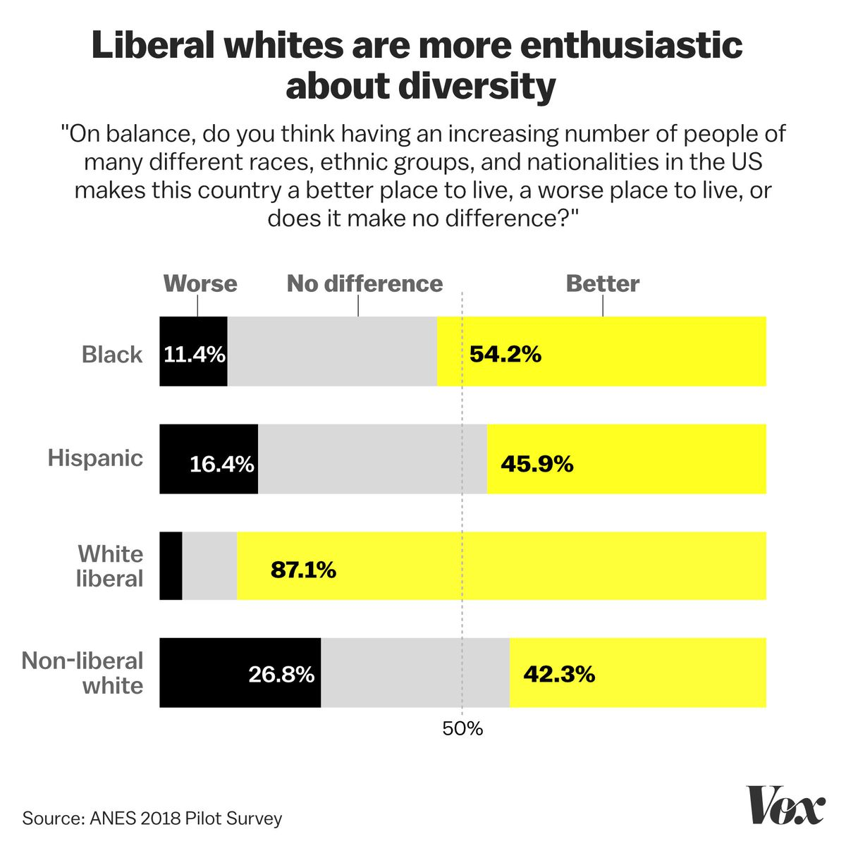Reparations, systemic racism, and white Democrats' new