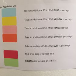 The color coding chart that didn't really seem to matter