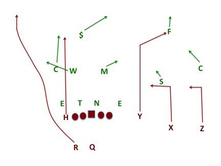 Bama attacks Sparty weakside