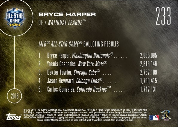 Bryce Harper - 2016 Topps NOW CARD 233 - Available until 1