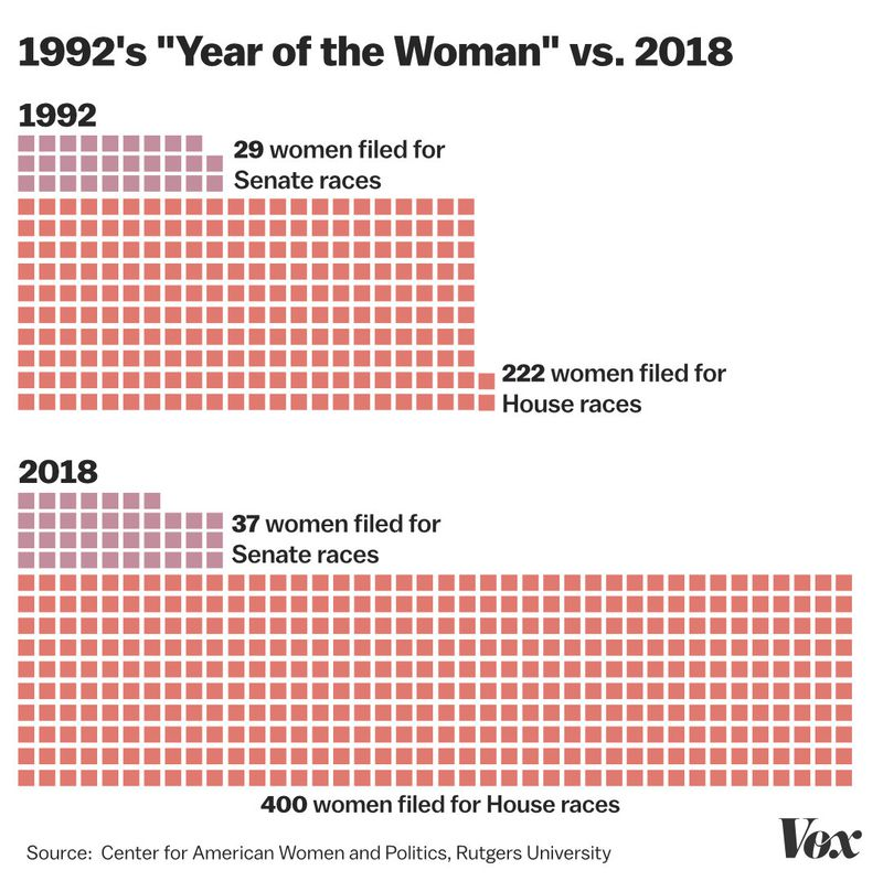 1992vs2018_2 Why Trump's attacks on preexisting conditions are an attack on women