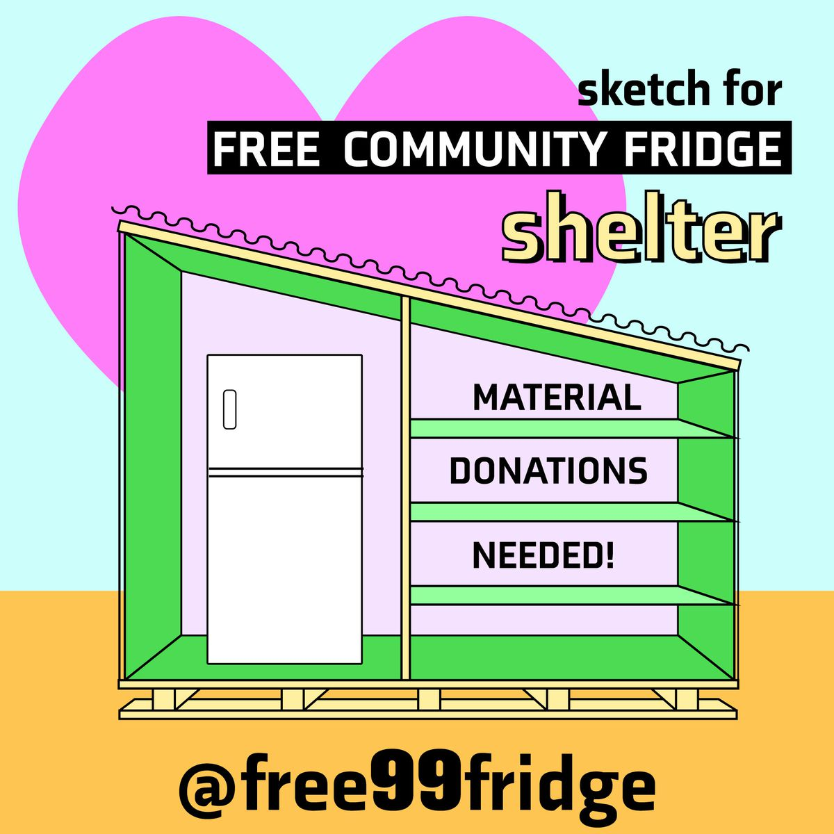 """A sketch of community free refrigerator showing a green shed with a refrigerator on the left and three shelves on the right with words """"Material Donations Needed"""""""